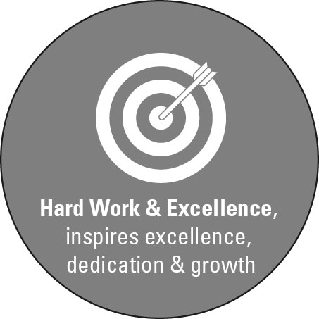Hard Work and Excellence